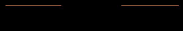 icivil