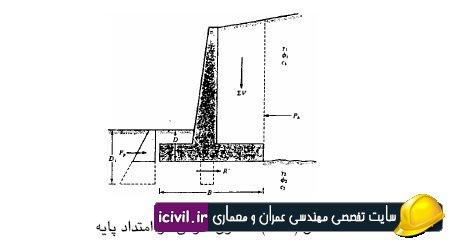 http://icivil.ir/short/?divar-hayel9306