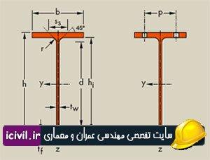 دانلود مقاطع ایرانی
