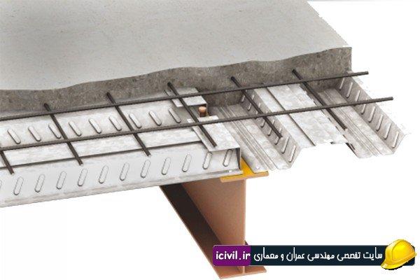 سیستم سقف