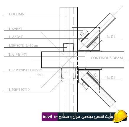 جزئیات سازه فولادی