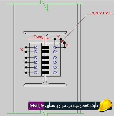 طراحی اتصال مفصلی