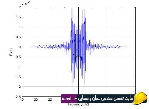 جزوه دست نویس مهندسی زلزله