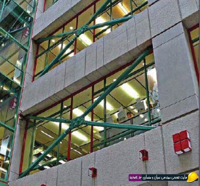 جزوه سیستم های ویژه جذب انرژی درسازه های فولادی