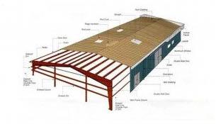 طراحی سالن های صنعتی(سوله) با برنامه ی SAP&ETABS