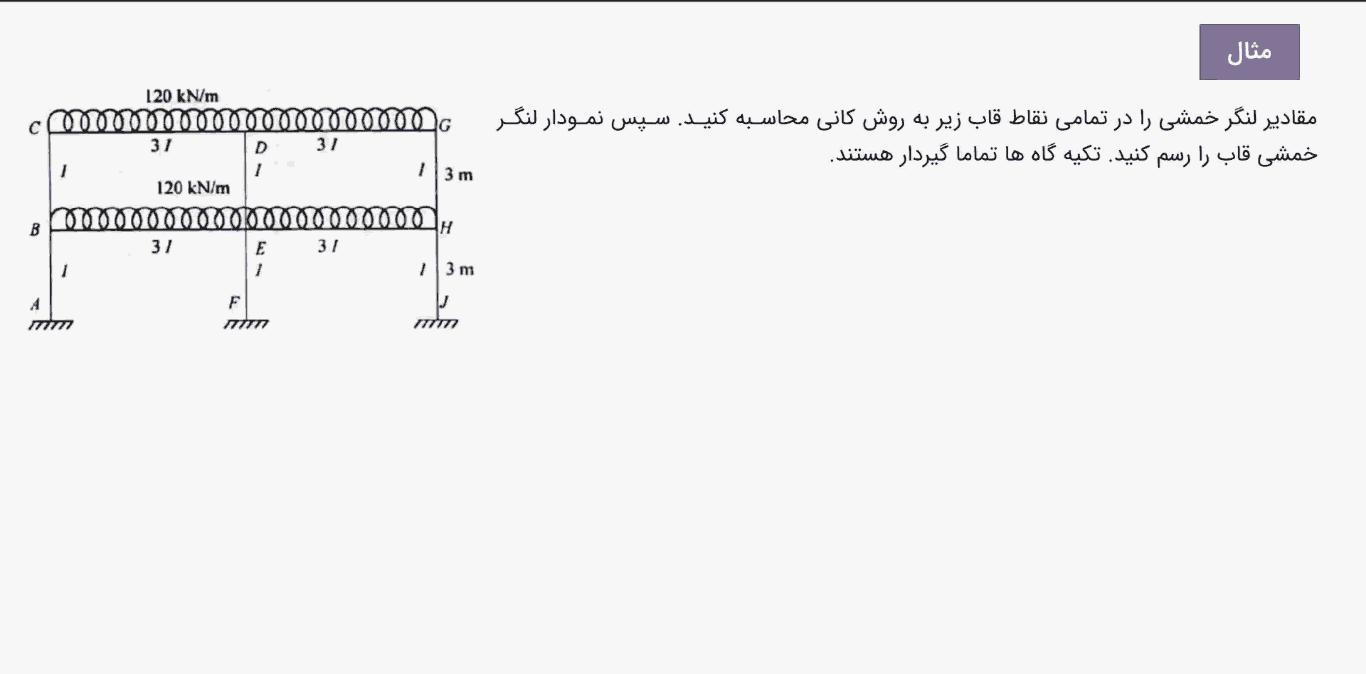حل مثال